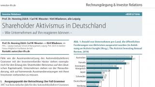 Shareholder Aktivismus in Deutschland - Wie Unternehmen auf ihn reagieren können